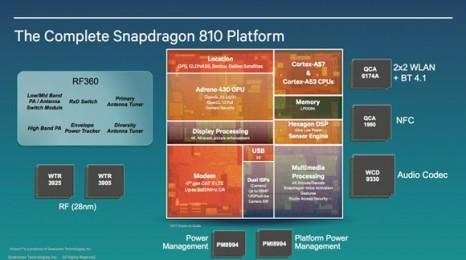 Android Kade - Snapdragon 810