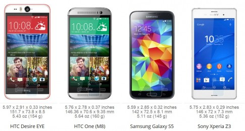 size_compare2