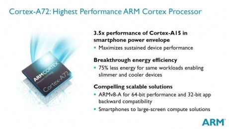Cortex-A72-Highest-Perf-ARM-Cortex-Proc-792x446